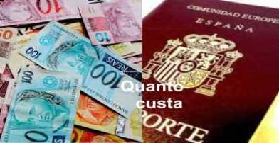Custos e Despesas da Cidadania Espanhola